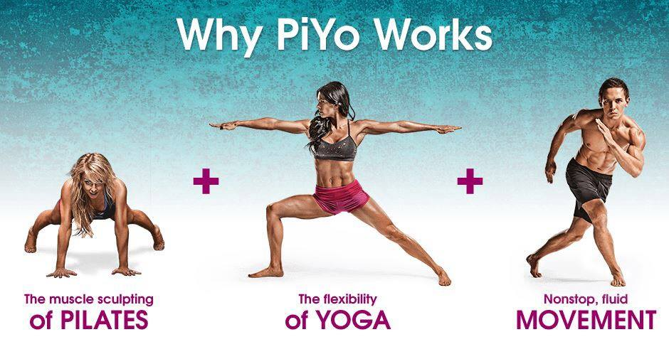 piyo why it works